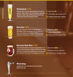 Bier op de Tap